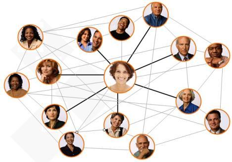 1.1 A Business partnership 5